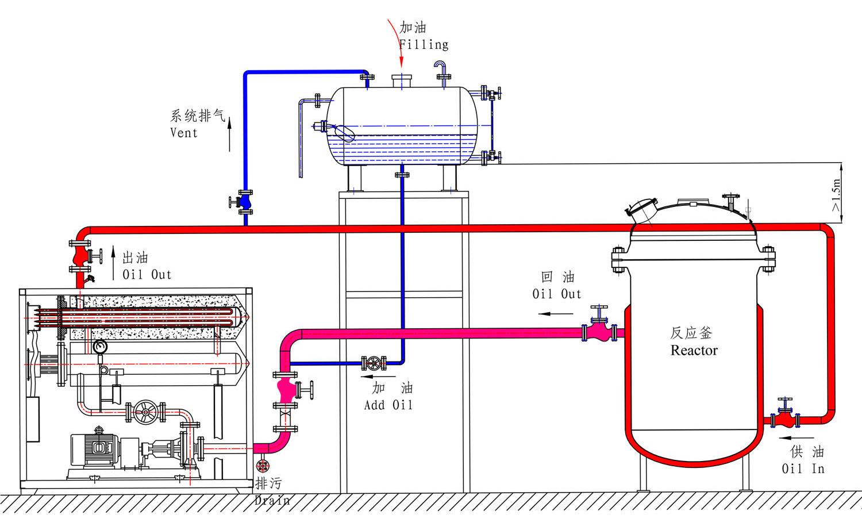 导热油热载体电加热系统